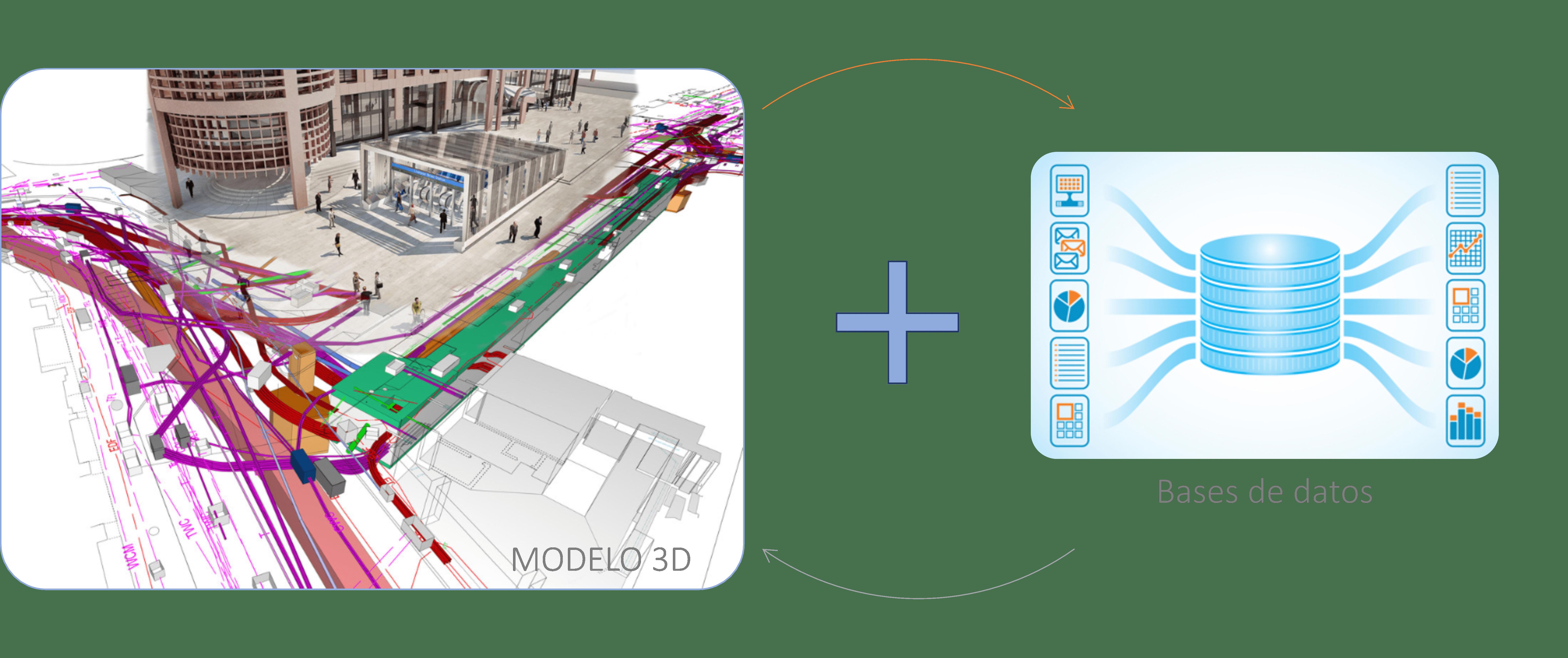 """El papel de la metodología BIM (Building Information Modeling) en el desarrollo de las """"Smart Cities""""."""